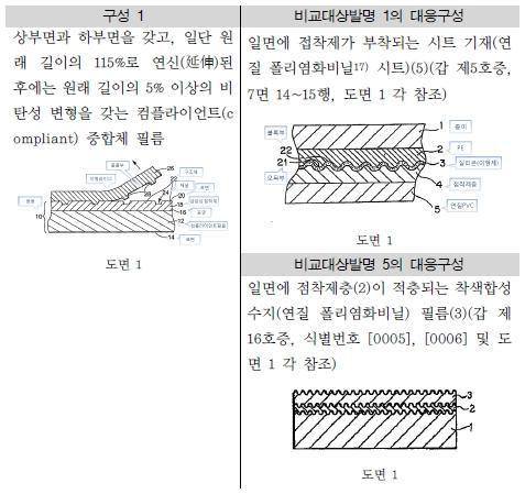 구성표1.jpg