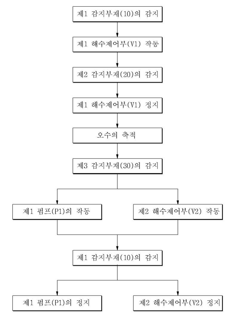 9. 출도2.jpg