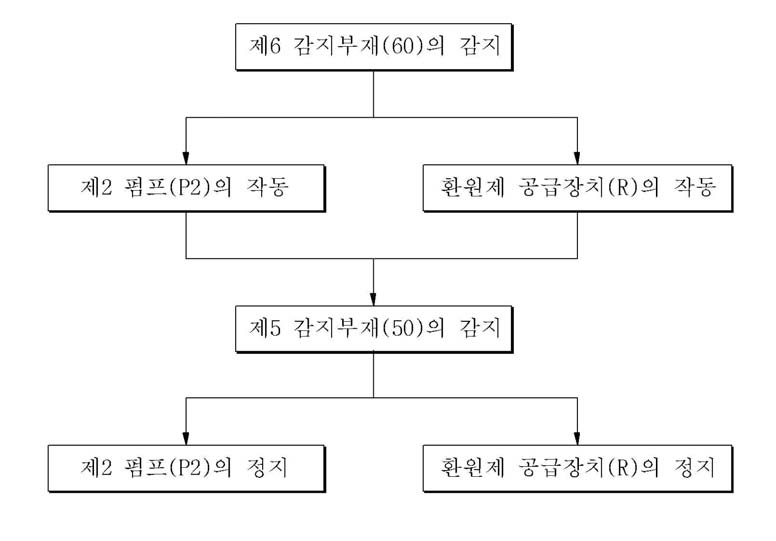 9. 출도3.jpg