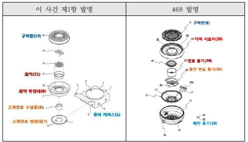 5 구성대비표 1.jpg