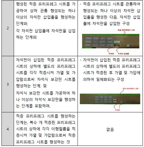 4 비교대상발명 7과 청구항 1 대비표 2.jpg