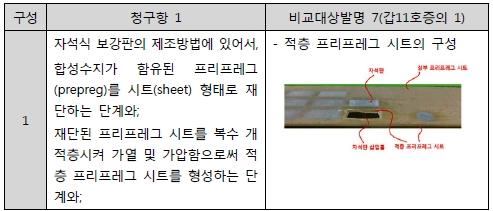 4 비교대상발명 7과 청구항 1 대비표 1.jpg